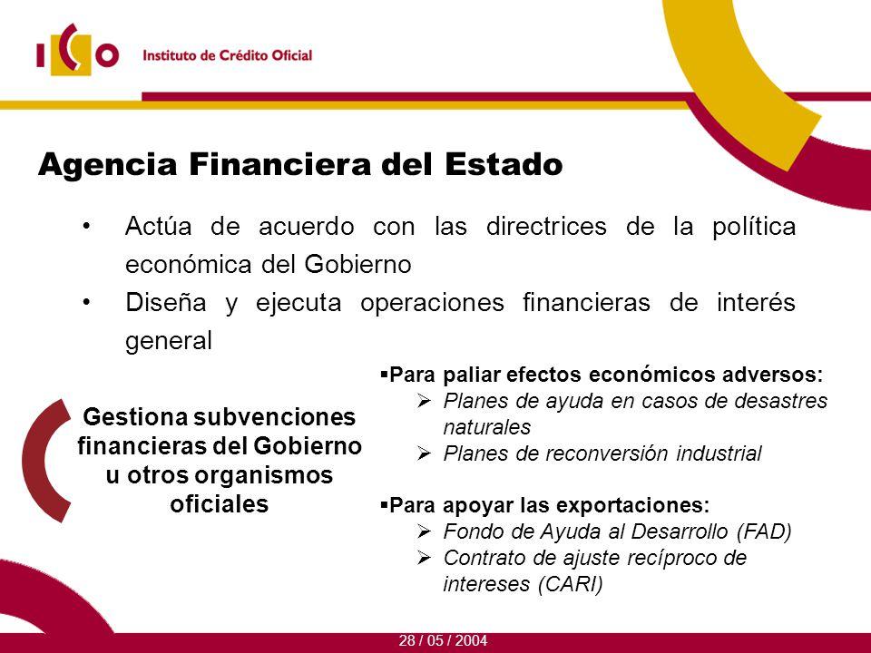 Entidad de Crédito Especializada Banco de Desarrollo Diseña y lleva a cabo operaciones financieras que contribuyen a la ejecución de los objetivos de la política económica de España OPERACIONES DIRECTAS - Infraestructuras - I + D + i - Telecomunicaciones - Operaciones en el exterior, … OPERACIONES INDIRECTAS (Mediación Bancaria) - PYME - Internacionalización - Microcréditos - C D T I - I D A E, … CAPITAL RIESGO (AXIS) 28 / 05 / 2004