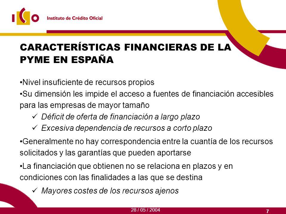 OBJETIVO DE LOS MICROCRÉDITOS - Promoción del autoempleo, creación de microempresas y reducción del desempleo.