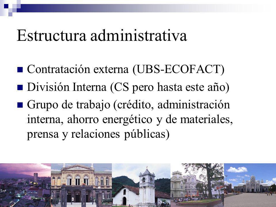 Estructura administrativa Contratación externa (UBS-ECOFACT) División Interna (CS pero hasta este año) Grupo de trabajo (crédito, administración interna, ahorro energético y de materiales, prensa y relaciones públicas)