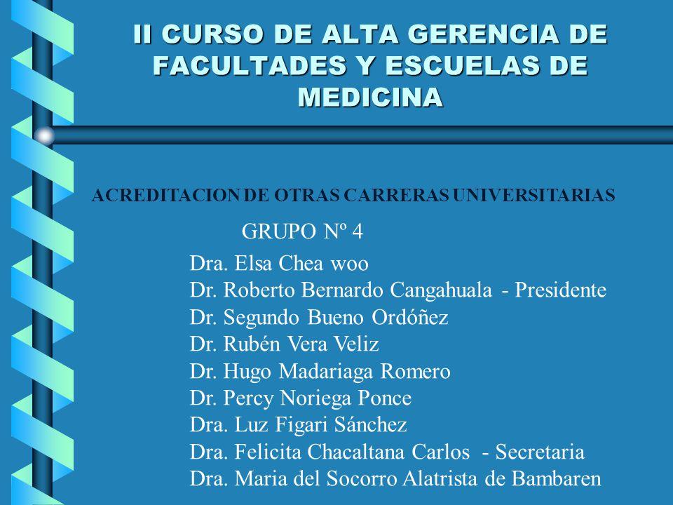 II CURSO DE ALTA GERENCIA DE FACULTADES Y ESCUELAS DE MEDICINA ACREDITACION DE OTRAS CARRERAS UNIVERSITARIAS GRUPO Nº 4 Dra. Elsa Chea woo Dr. Roberto