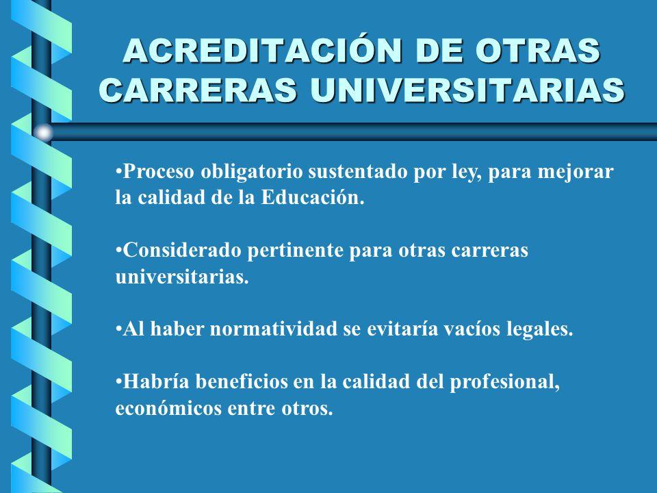 ACREDITACIÓN DE OTRAS CARRERAS UNIVERSITARIAS Proceso obligatorio sustentado por ley, para mejorar la calidad de la Educación. Considerado pertinente