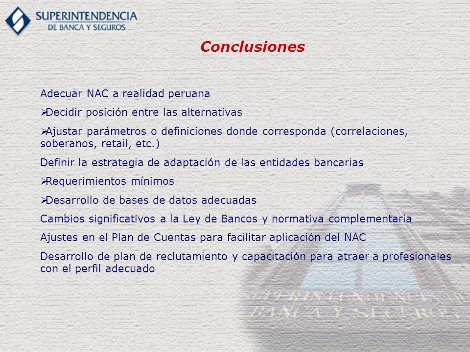 Conclusiones Adecuar NAC a realidad peruana Decidir posición entre las alternativas Ajustar parámetros o definiciones donde corresponda (correlaciones, soberanos, retail, etc.) Definir la estrategia de adaptación de las entidades bancarias Requerimientos mínimos Desarrollo de bases de datos adecuadas Cambios significativos a la Ley de Bancos y normativa complementaria Ajustes en el Plan de Cuentas para facilitar aplicación del NAC Desarrollo de plan de reclutamiento y capacitación para atraer a profesionales con el perfil adecuado