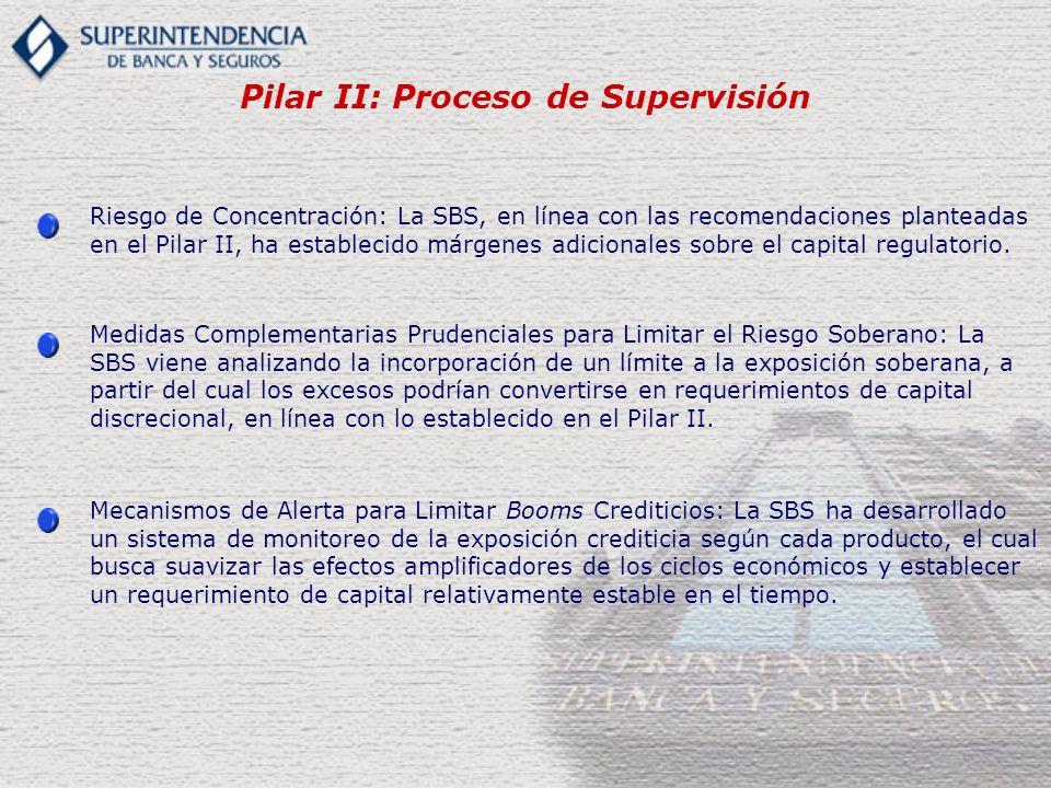 Pilar II: Proceso de Supervisión Riesgo de Concentración: La SBS, en línea con las recomendaciones planteadas en el Pilar II, ha establecido márgenes adicionales sobre el capital regulatorio.