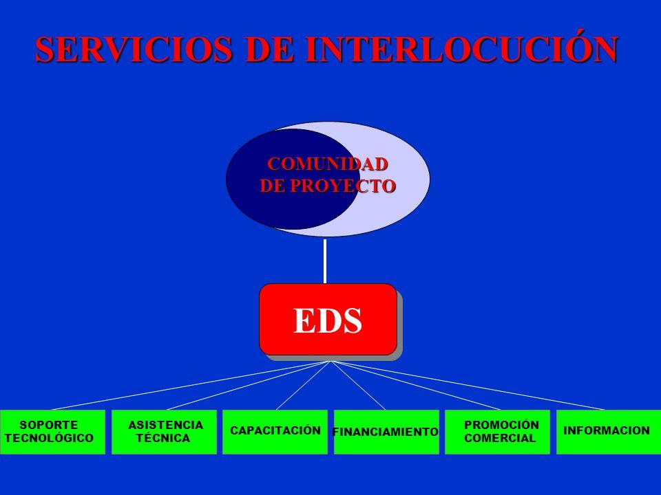 ASISTENCIA TÉCNICA CAPACITACIÓN FINANCIAMIENTO PROMOCIÓN COMERCIAL INFORMACION SOPORTE TECNOLÓGICO SERVICIOS DE INTERLOCUCIÓN EDS COMUNIDAD DE PROYECTO