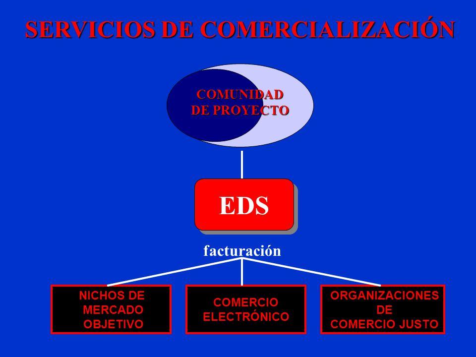 SERVICIOS DE COMERCIALIZACIÓN facturación COMERCIO ELECTRÓNICO NICHOS DE MERCADO OBJETIVO ORGANIZACIONES DE COMERCIO JUSTO EDS COMUNIDAD DE PROYECTO