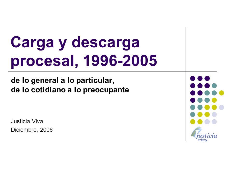 Carga y descarga procesal, 1996-2005 de lo general a lo particular, de lo cotidiano a lo preocupante Justicia Viva Diciembre, 2006