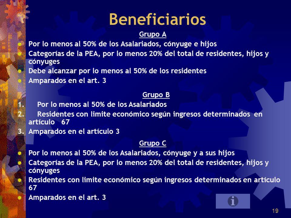 19 Beneficiarios Grupo A Por lo menos al 50% de los Asalariados, cónyuge e hijos Categorías de la PEA, por lo menos 20% del total de residentes, hijos