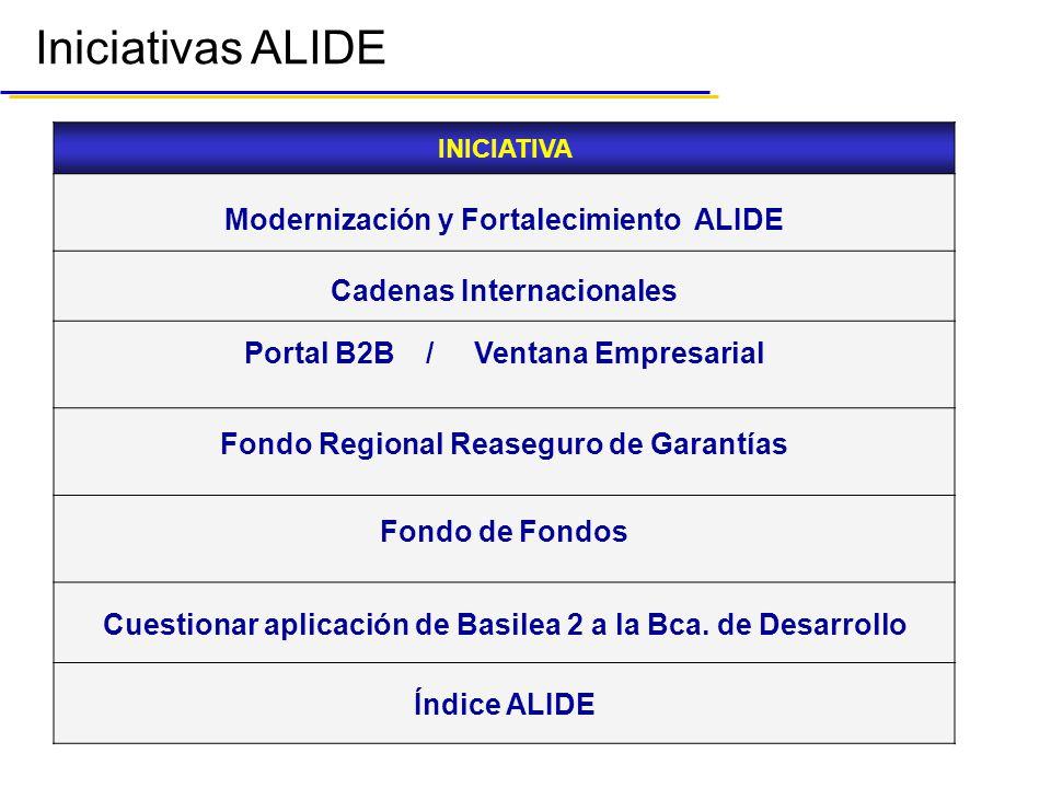 Modernizacíon y Fortalecimiento de Alide Iniciativa Alide: