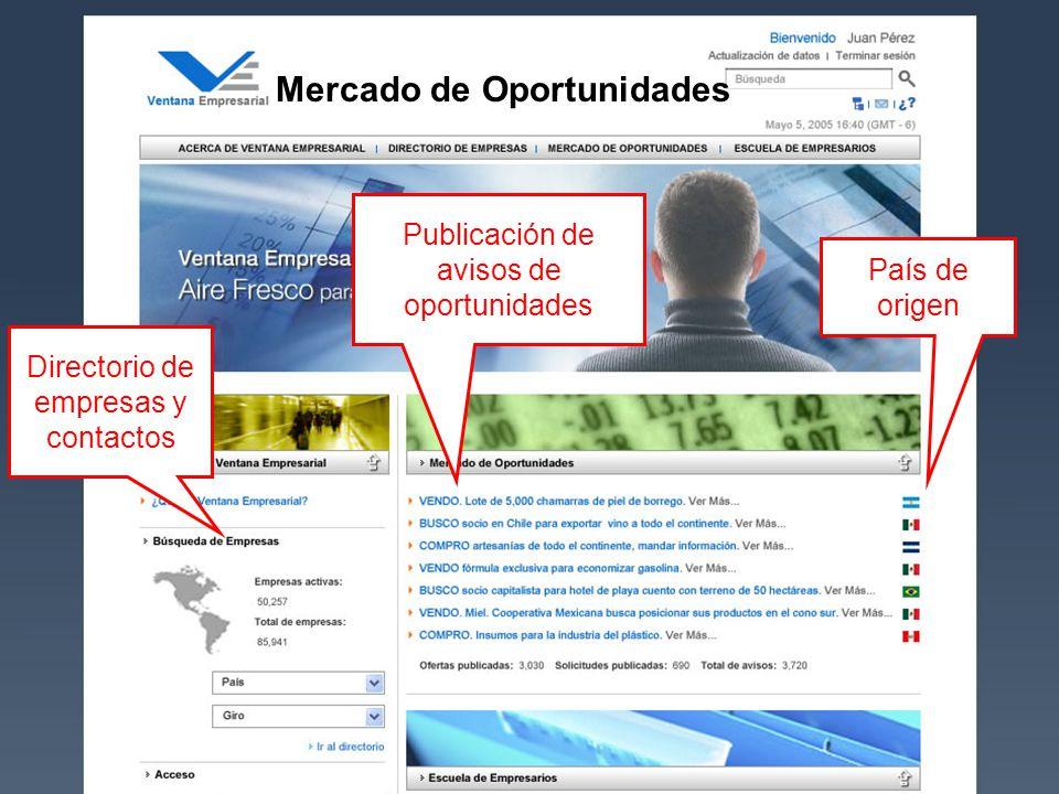 Directorio de empresas y contactos Publicación de avisos de oportunidades País de origen Mercado de Oportunidades