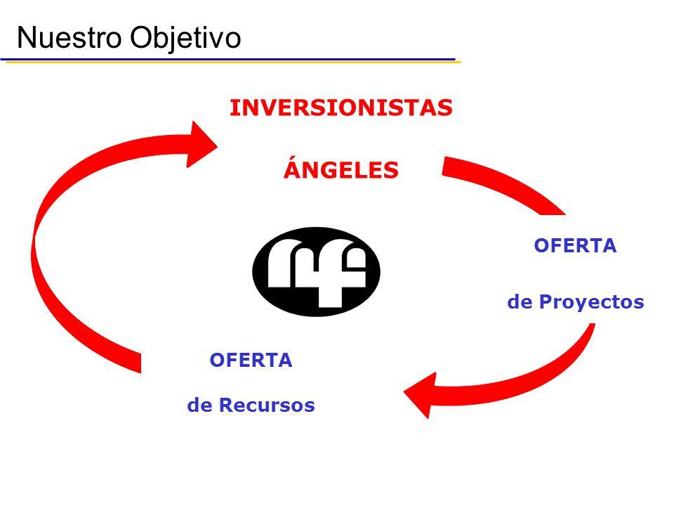 Nuestro Objetivo INVERSIONISTAS ÁNGELES OFERTA de Recursos OFERTA de Proyectos