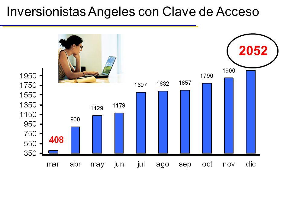 Inversionistas Angeles con Clave de Acceso 2052