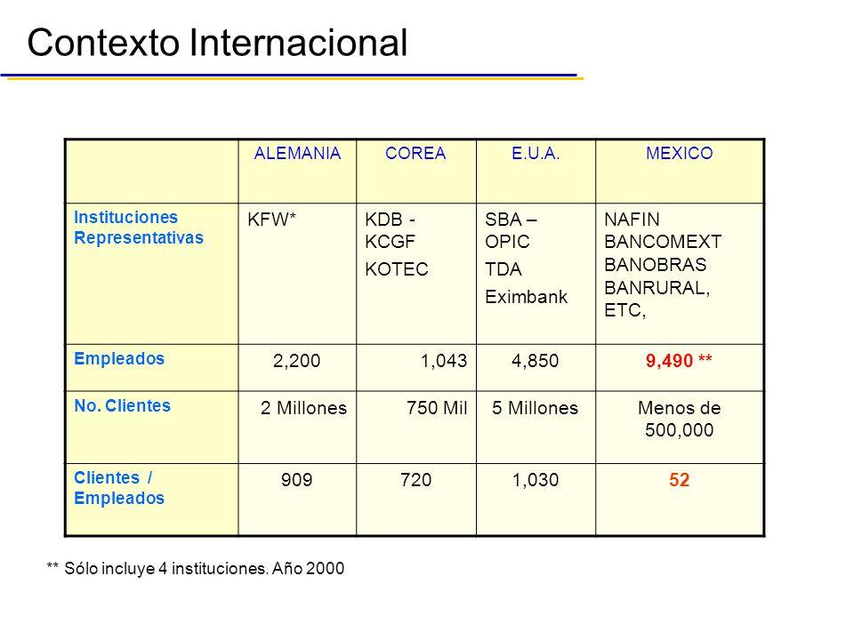 Inversionistas Ángeles Grupo de individuos que invierten por cuenta propia: En posiciones accionarias.