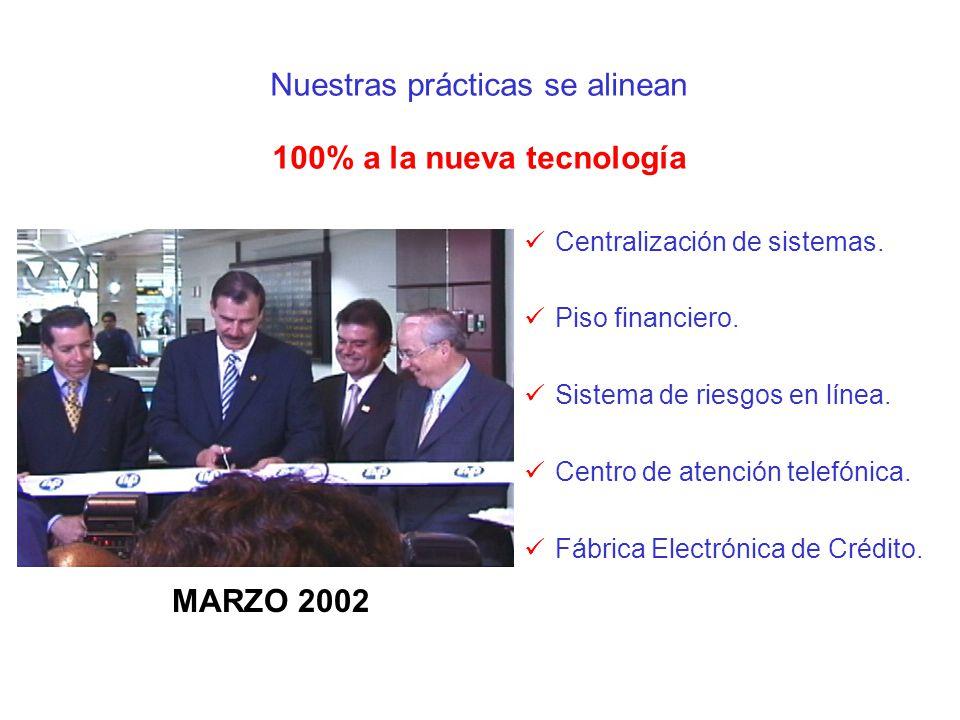MARZO 2002 Nuestras prácticas se alinean 100% a la nueva tecnología Centralización de sistemas.