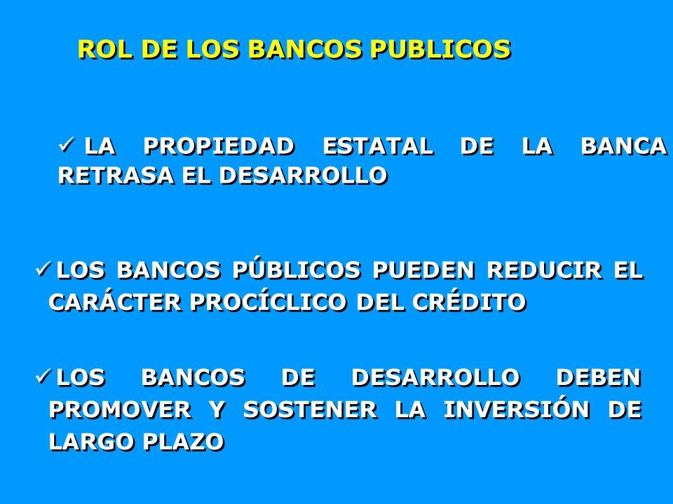 ROL DE LOS BANCOS PUBLICOS LA PROPIEDAD ESTATAL DE LA BANCA RETRASA EL DESARROLLO LOS BANCOS PÚBLICOS PUEDEN REDUCIR EL CARÁCTER PROCÍCLICO DEL CRÉDITO LOS BANCOS DE DESARROLLO DEBEN PROMOVER Y SOSTENER LA INVERSIÓN DE LARGO PLAZO