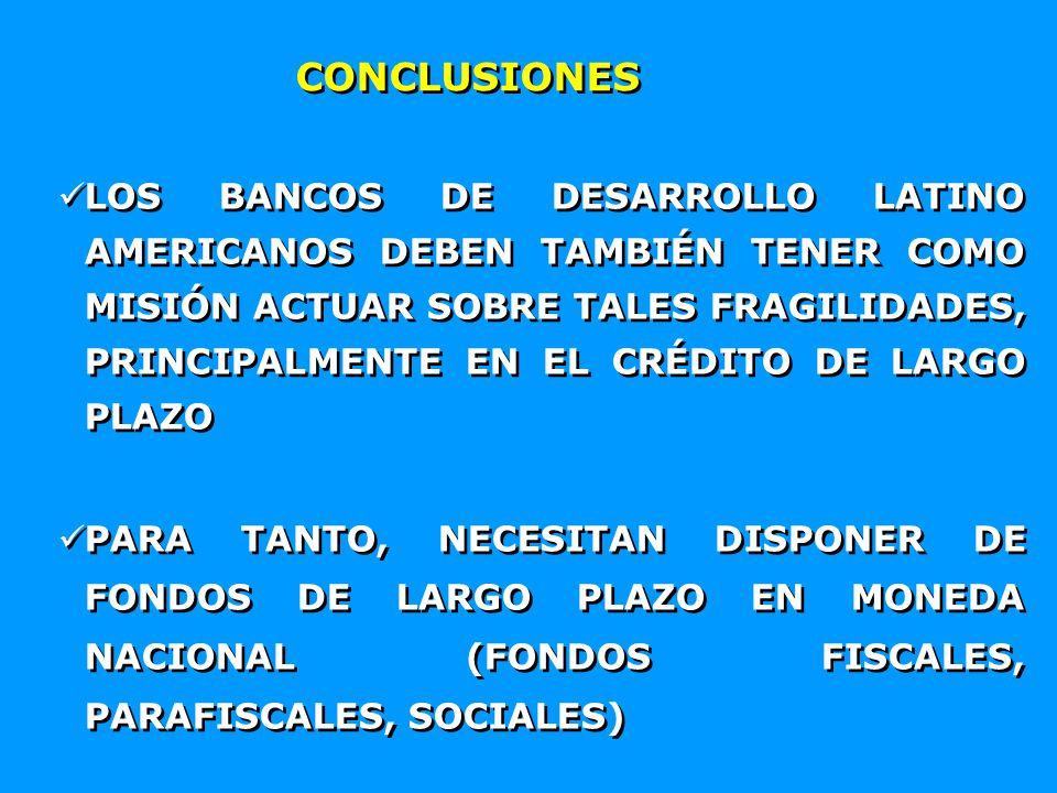 CONCLUSIONES LOS BANCOS DE DESARROLLO LATINO AMERICANOS DEBEN TAMBIÉN TENER COMO MISIÓN ACTUAR SOBRE TALES FRAGILIDADES, PRINCIPALMENTE EN EL CRÉDITO DE LARGO PLAZO PARA TANTO, NECESITAN DISPONER DE FONDOS DE LARGO PLAZO EN MONEDA NACIONAL (FONDOS FISCALES, PARAFISCALES, SOCIALES) LOS BANCOS DE DESARROLLO LATINO AMERICANOS DEBEN TAMBIÉN TENER COMO MISIÓN ACTUAR SOBRE TALES FRAGILIDADES, PRINCIPALMENTE EN EL CRÉDITO DE LARGO PLAZO PARA TANTO, NECESITAN DISPONER DE FONDOS DE LARGO PLAZO EN MONEDA NACIONAL (FONDOS FISCALES, PARAFISCALES, SOCIALES)