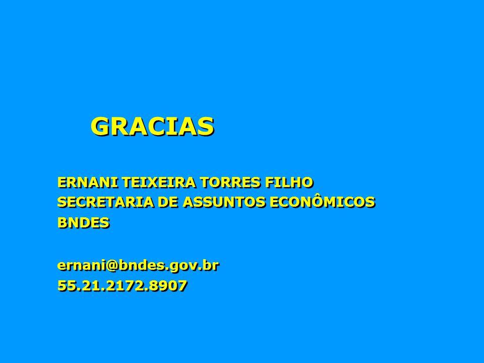 GRACIAS ERNANI TEIXEIRA TORRES FILHO SECRETARIA DE ASSUNTOS ECONÔMICOS BNDES ernani@bndes.gov.br 55.21.2172.8907 ERNANI TEIXEIRA TORRES FILHO SECRETARIA DE ASSUNTOS ECONÔMICOS BNDES ernani@bndes.gov.br 55.21.2172.8907