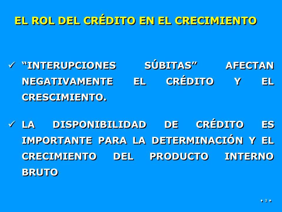 3 3 INTERUPCIONES SÚBITAS AFECTAN NEGATIVAMENTE EL CRÉDITO Y EL CRESCIMIENTO.