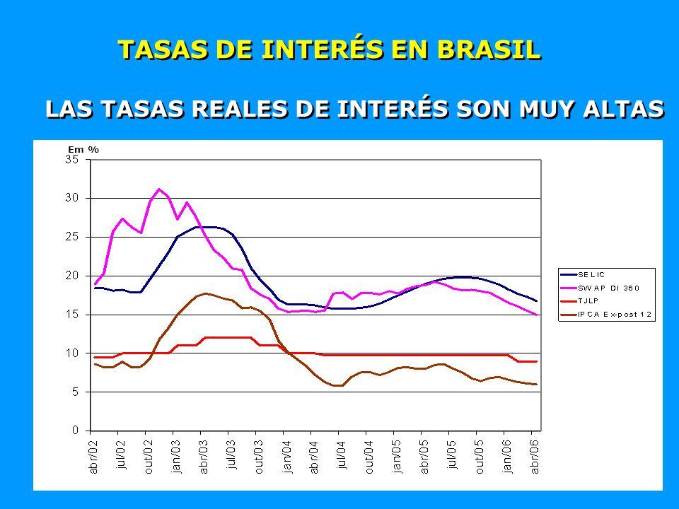 7 7 TASAS DE INTERÉS EN BRASIL LAS TASAS REALES DE INTERÉS SON MUY ALTAS Em %