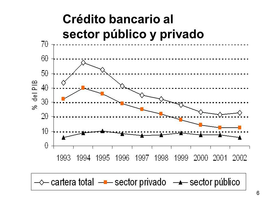 6 Crédito bancario al sector público y privado