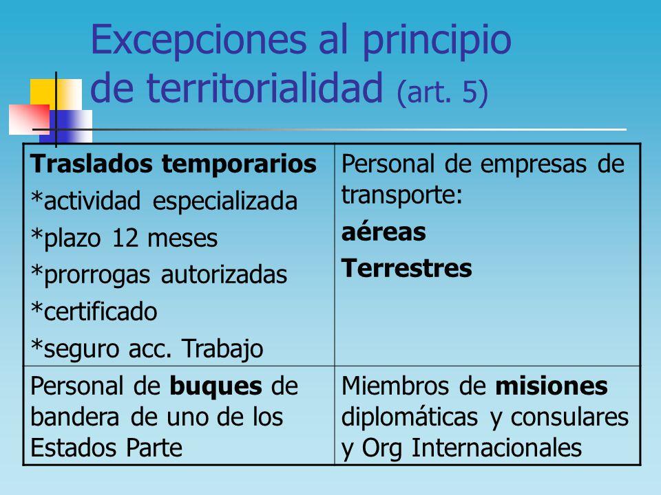 Excepciones al principio de territorialidad (art. 5) Traslados temporarios *actividad especializada *plazo 12 meses *prorrogas autorizadas *certificad