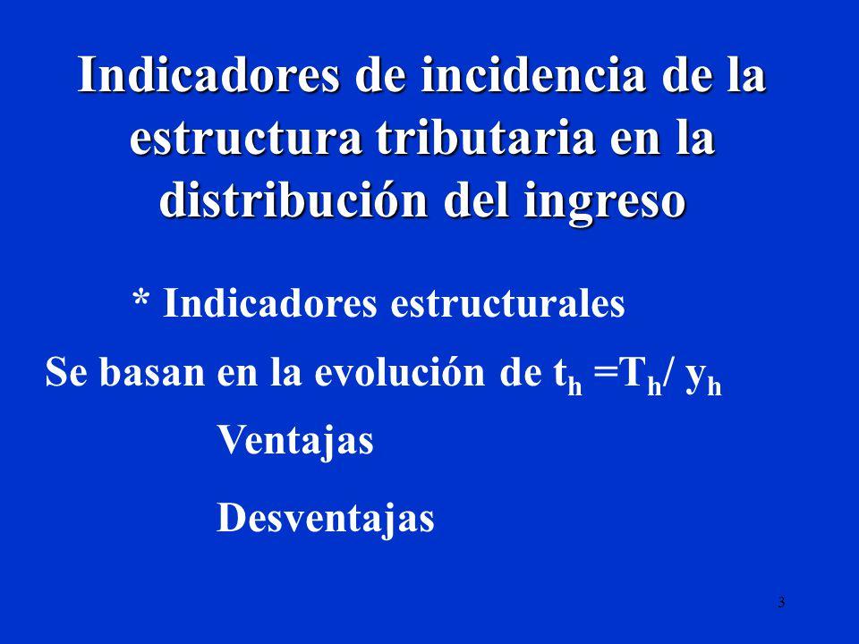 3 Indicadores de incidencia de la estructura tributaria en la distribución del ingreso * Indicadores estructurales Se basan en la evolución de t h =T