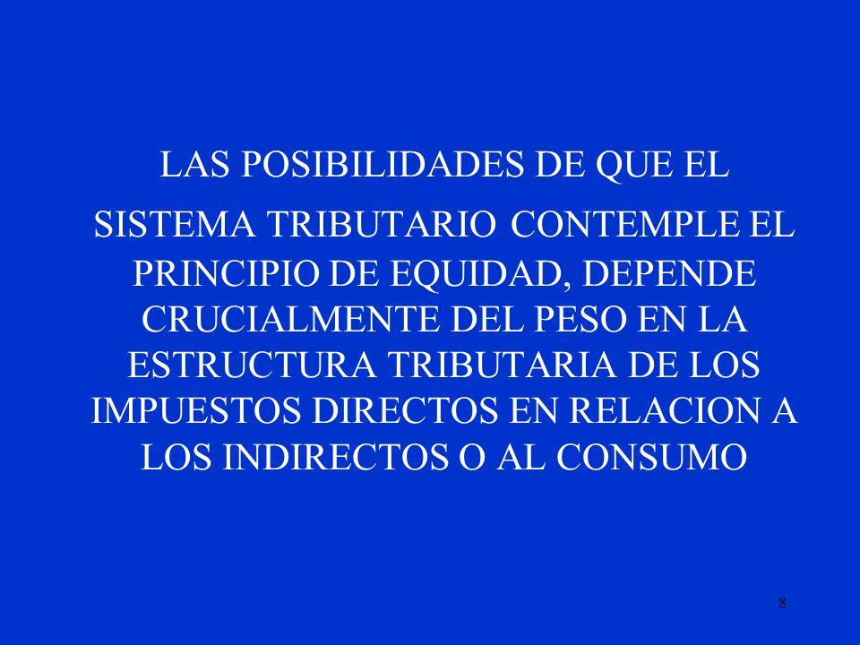8 LAS POSIBILIDADES DE QUE EL SISTEMA TRIBUTARIO CONTEMPLE EL PRINCIPIO DE EQUIDAD, DEPENDE CRUCIALMENTE DEL PESO EN LA ESTRUCTURA TRIBUTARIA DE LOS I