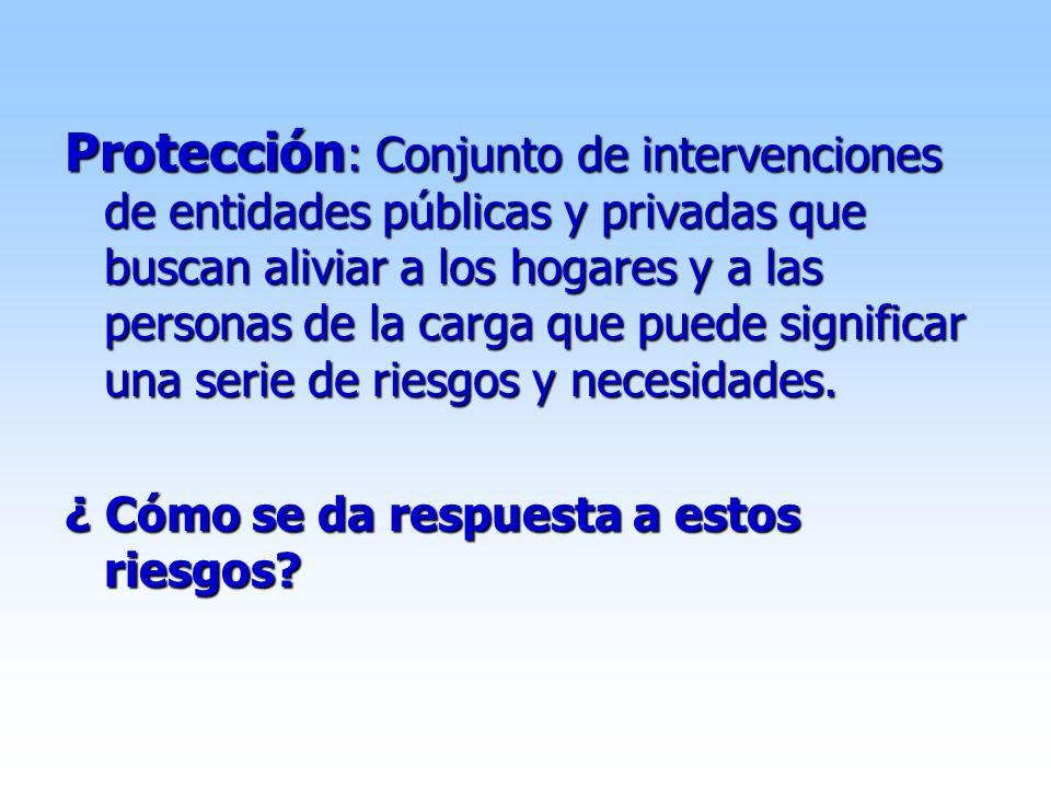 Protección : Conjunto de intervenciones de entidades públicas y privadas que buscan aliviar a los hogares y a las personas de la carga que puede significar una serie de riesgos y necesidades.
