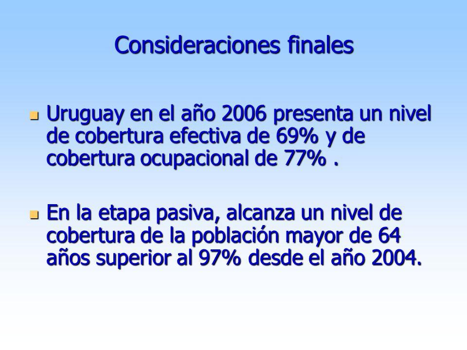 Consideraciones finales Uruguay en el año 2006 presenta un nivel de cobertura efectiva de 69% y de cobertura ocupacional de 77%.