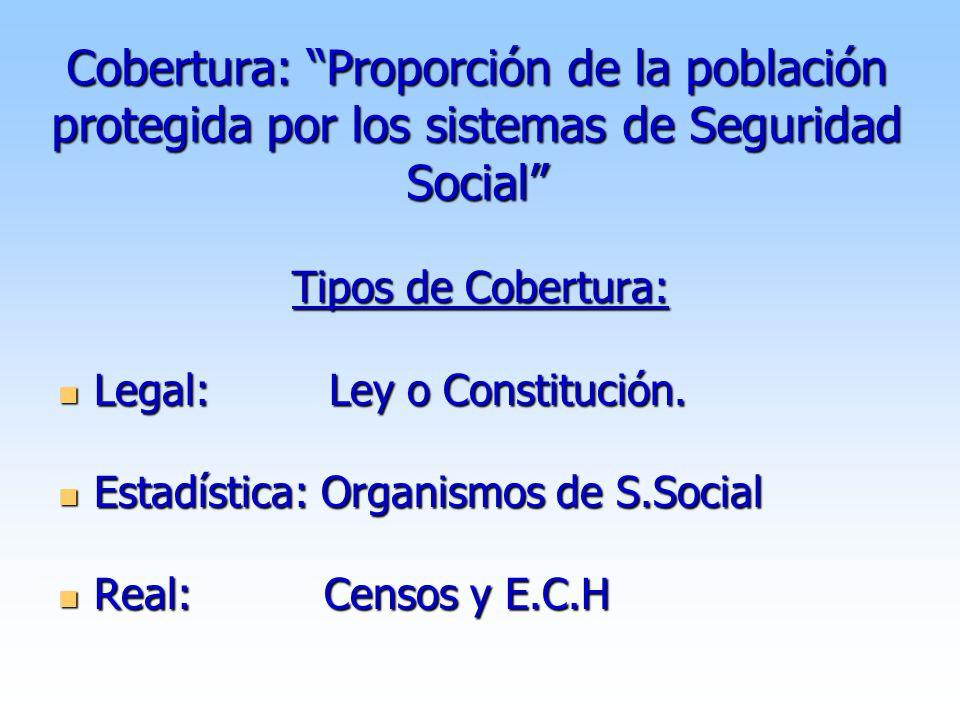 Cobertura: Proporción de la población protegida por los sistemas de Seguridad Social Tipos de Cobertura: Legal: Ley o Constitución.