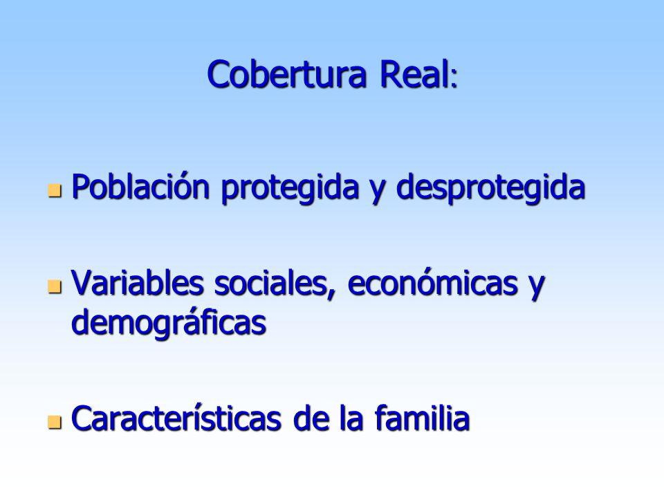 Cobertura Real : Población protegida y desprotegida Población protegida y desprotegida Variables sociales, económicas y demográficas Variables sociales, económicas y demográficas Características de la familia Características de la familia