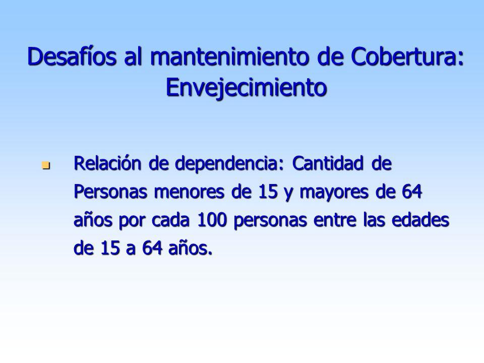 Desafíos al mantenimiento de Cobertura: Envejecimiento Relación de dependencia: Cantidad de Personas menores de 15 y mayores de 64 años por cada 100 personas entre las edades de 15 a 64 años.