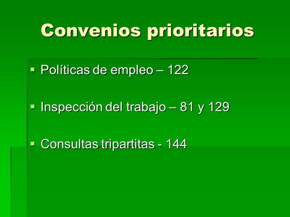 Convenios prioritarios Políticas de empleo – 122 Políticas de empleo – 122 Inspección del trabajo – 81 y 129 Inspección del trabajo – 81 y 129 Consultas tripartitas - 144 Consultas tripartitas - 144