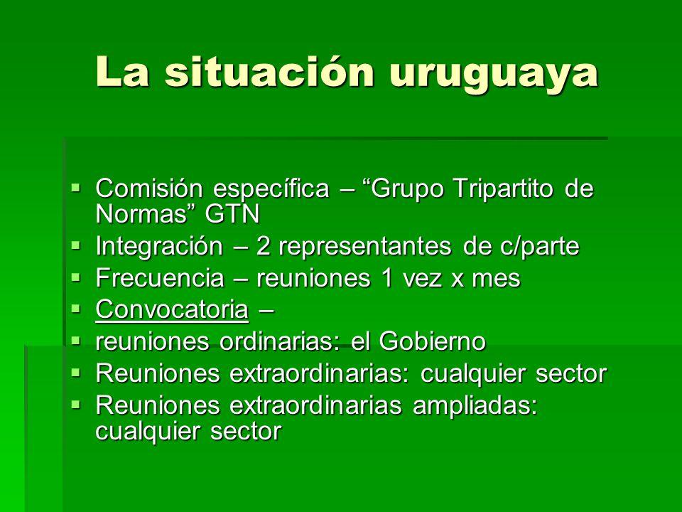 La situación uruguaya Comisión específica – Grupo Tripartito de Normas GTN Comisión específica – Grupo Tripartito de Normas GTN Integración – 2 repres