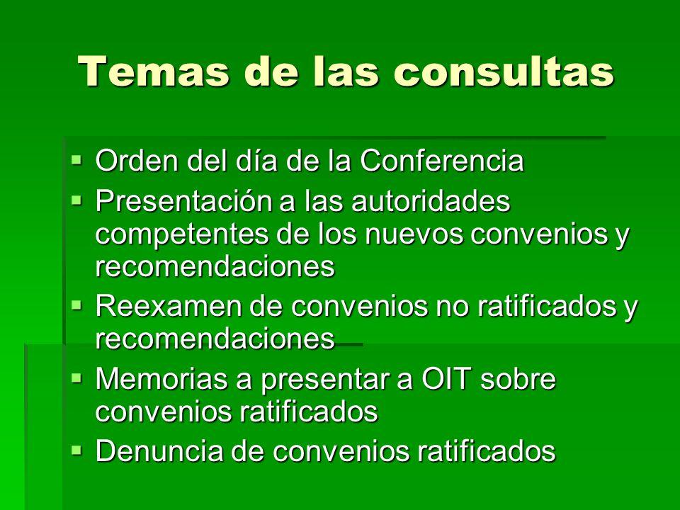 Temas de las consultas Orden del día de la Conferencia Orden del día de la Conferencia Presentación a las autoridades competentes de los nuevos convenios y recomendaciones Presentación a las autoridades competentes de los nuevos convenios y recomendaciones Reexamen de convenios no ratificados y recomendaciones Reexamen de convenios no ratificados y recomendaciones Memorias a presentar a OIT sobre convenios ratificados Memorias a presentar a OIT sobre convenios ratificados Denuncia de convenios ratificados Denuncia de convenios ratificados