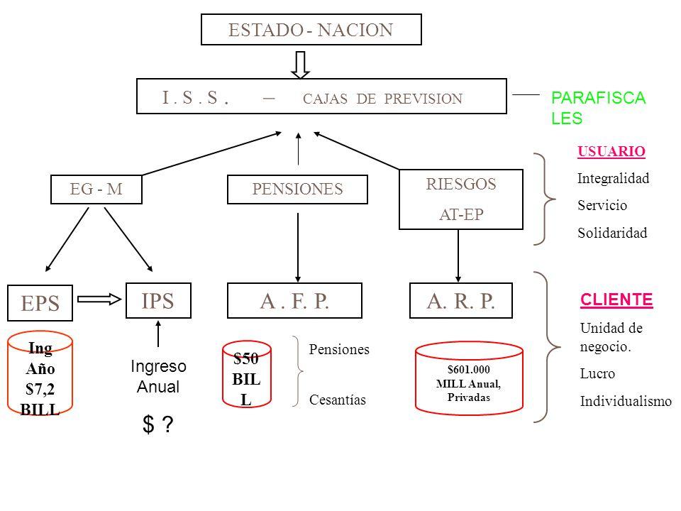 ESTADO - NACION EG - MPENSIONES RIESGOS AT-EP A. F.