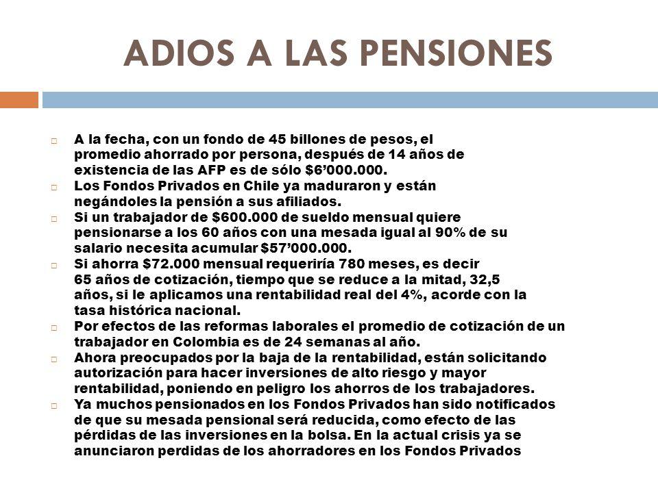 ADIOS A LAS PENSIONES A la fecha, con un fondo de 45 billones de pesos, el promedio ahorrado por persona, después de 14 años de existencia de las AFP es de sólo $6000.000.