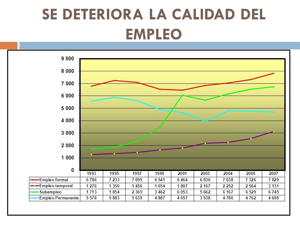 Empleo Industrial (EAM)