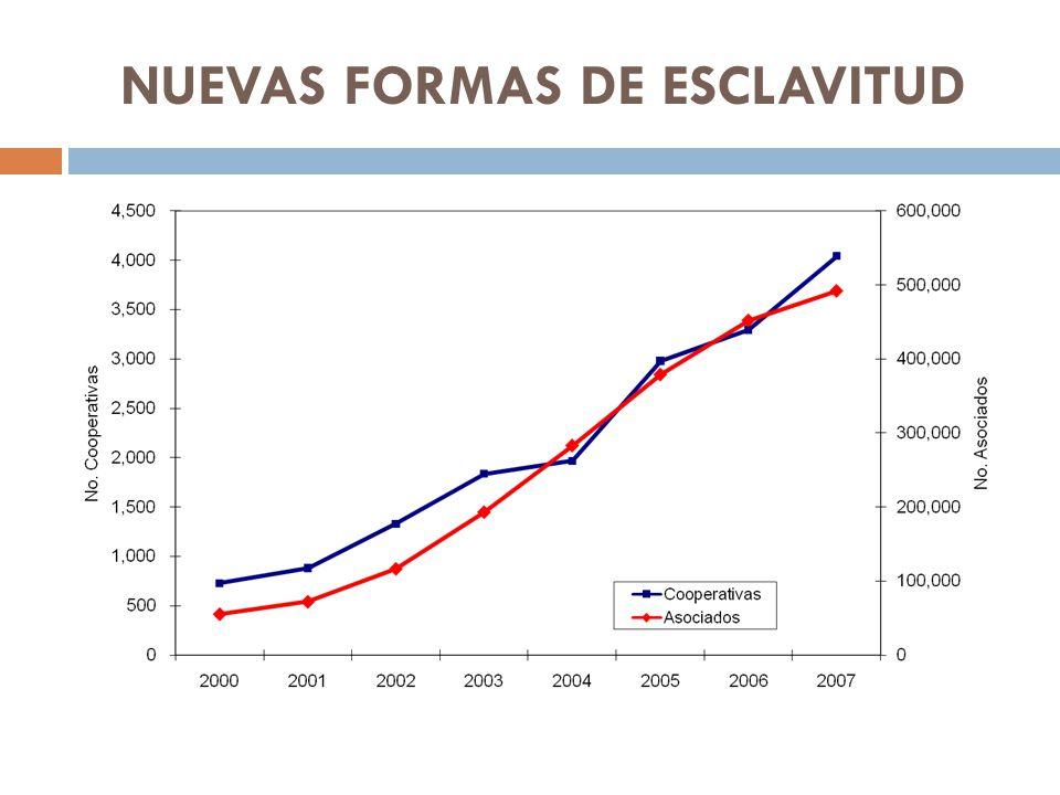 Cargos suprimidos reestructuración y liquidación de entidades públicas de salud 2000 - 2007 Cargos suprimidos reestructuración y liquidación de entidades públicas de salud 2000 - 2007 Tipo de entidadNo.