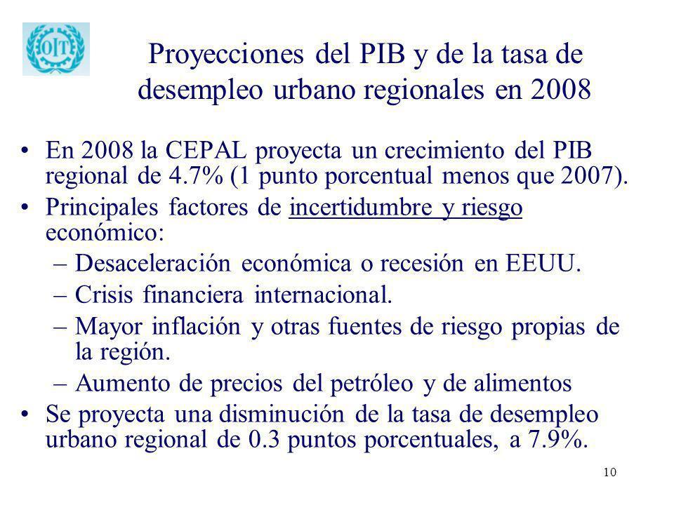 10 Proyecciones del PIB y de la tasa de desempleo urbano regionales en 2008 En 2008 la CEPAL proyecta un crecimiento del PIB regional de 4.7% (1 punto