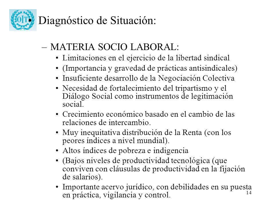 14 Diagnóstico de Situación: –MATERIA SOCIO LABORAL: Limitaciones en el ejercicio de la libertad sindical (Importancia y gravedad de prácticas antisin