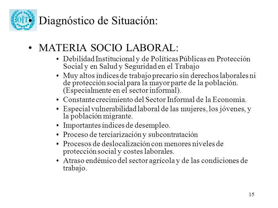 15 Diagnóstico de Situación: MATERIA SOCIO LABORAL: Debilidad Institucional y de Políticas Públicas en Protección Social y en Salud y Seguridad en el
