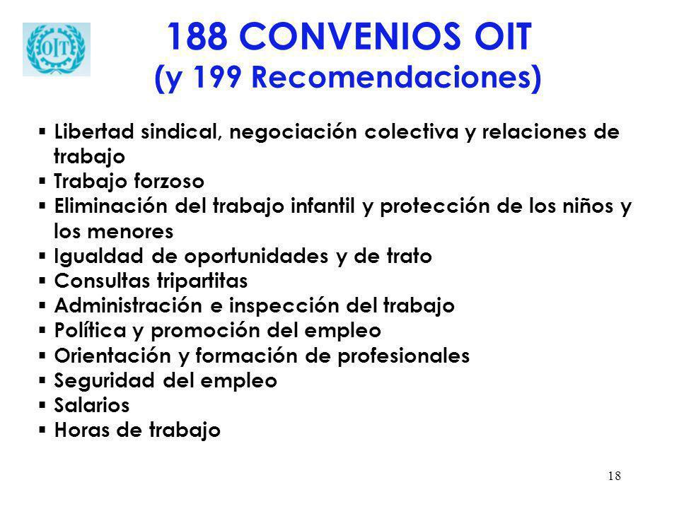 18 188 CONVENIOS OIT (y 199 Recomendaciones) Libertad sindical, negociación colectiva y relaciones de trabajo Trabajo forzoso Eliminación del trabajo