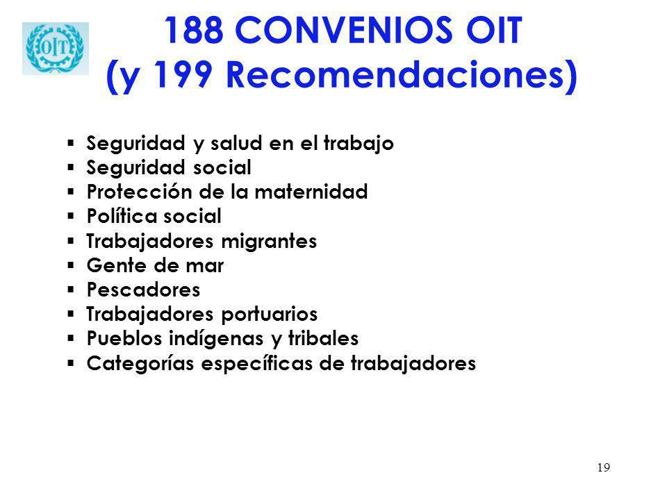 19 188 CONVENIOS OIT (y 199 Recomendaciones) Seguridad y salud en el trabajo Seguridad social Protección de la maternidad Política social Trabajadores
