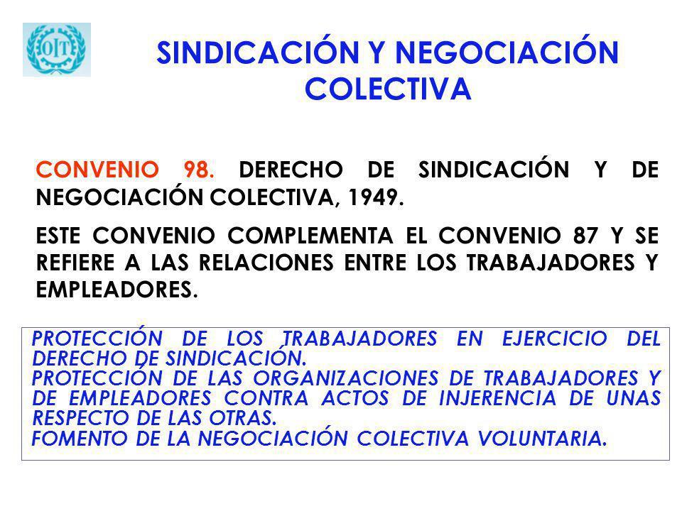SINDICACIÓN Y NEGOCIACIÓN COLECTIVA CONVENIO 98. DERECHO DE SINDICACIÓN Y DE NEGOCIACIÓN COLECTIVA, 1949. ESTE CONVENIO COMPLEMENTA EL CONVENIO 87 Y S