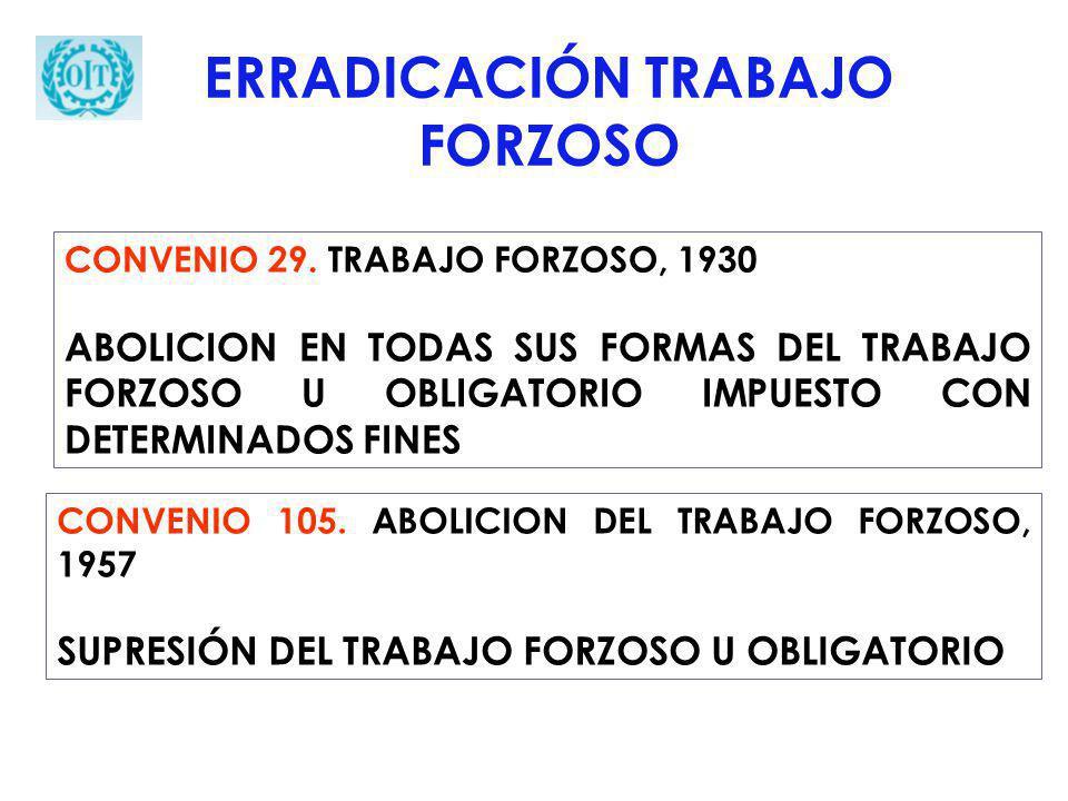 ERRADICACIÓN TRABAJO FORZOSO CONVENIO 29. TRABAJO FORZOSO, 1930 ABOLICION EN TODAS SUS FORMAS DEL TRABAJO FORZOSO U OBLIGATORIO IMPUESTO CON DETERMINA