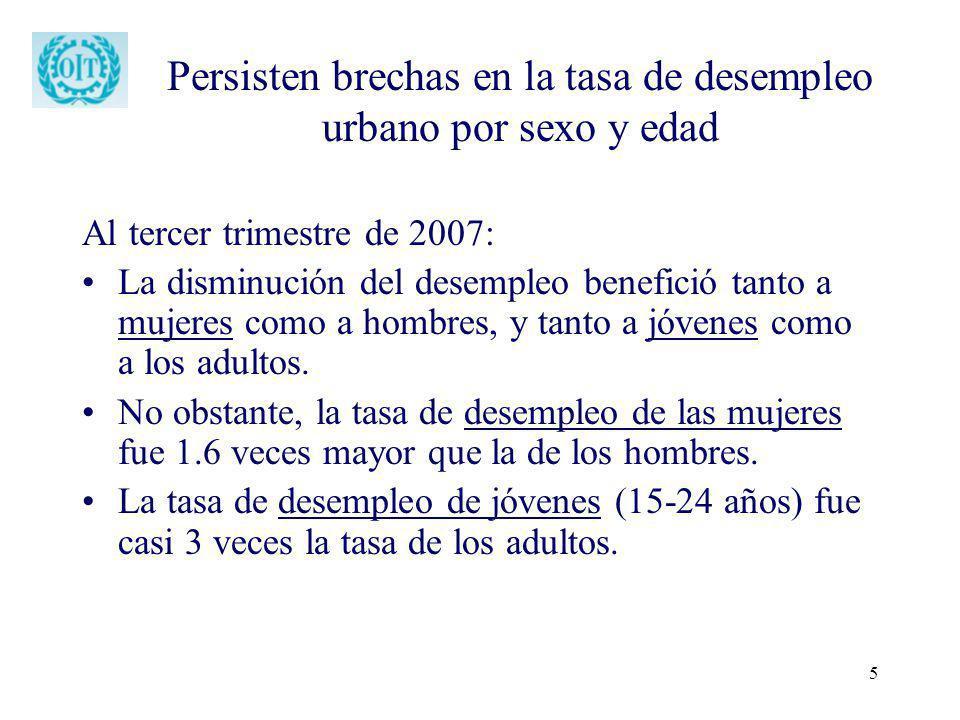 5 Persisten brechas en la tasa de desempleo urbano por sexo y edad Al tercer trimestre de 2007: La disminución del desempleo benefició tanto a mujeres