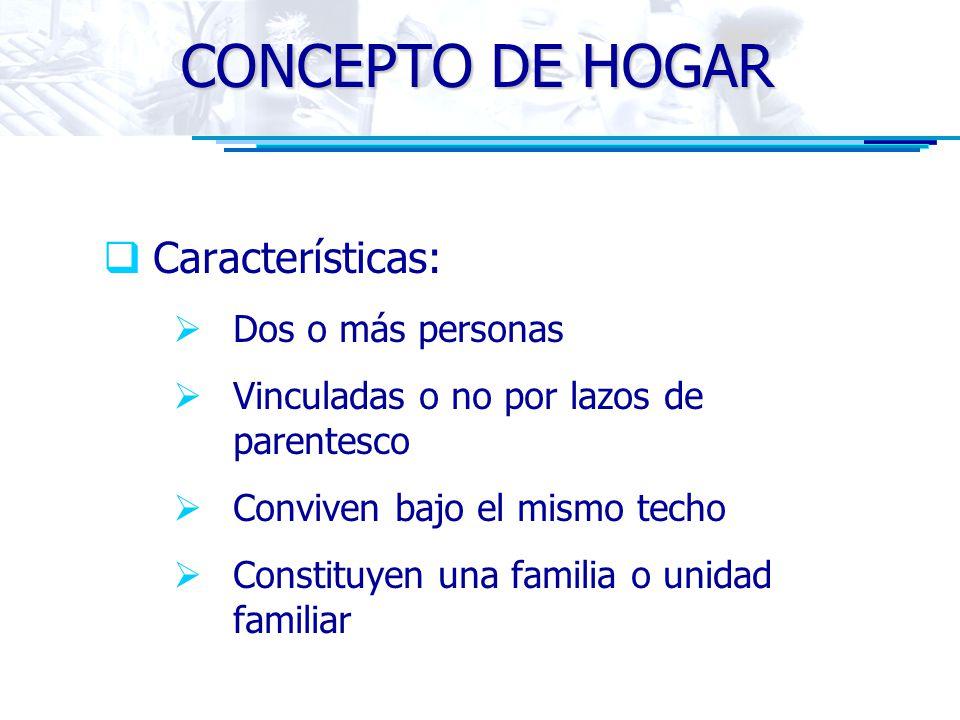 CONCEPTO DE HOGAR Características: Dos o más personas Vinculadas o no por lazos de parentesco Conviven bajo el mismo techo Constituyen una familia o u