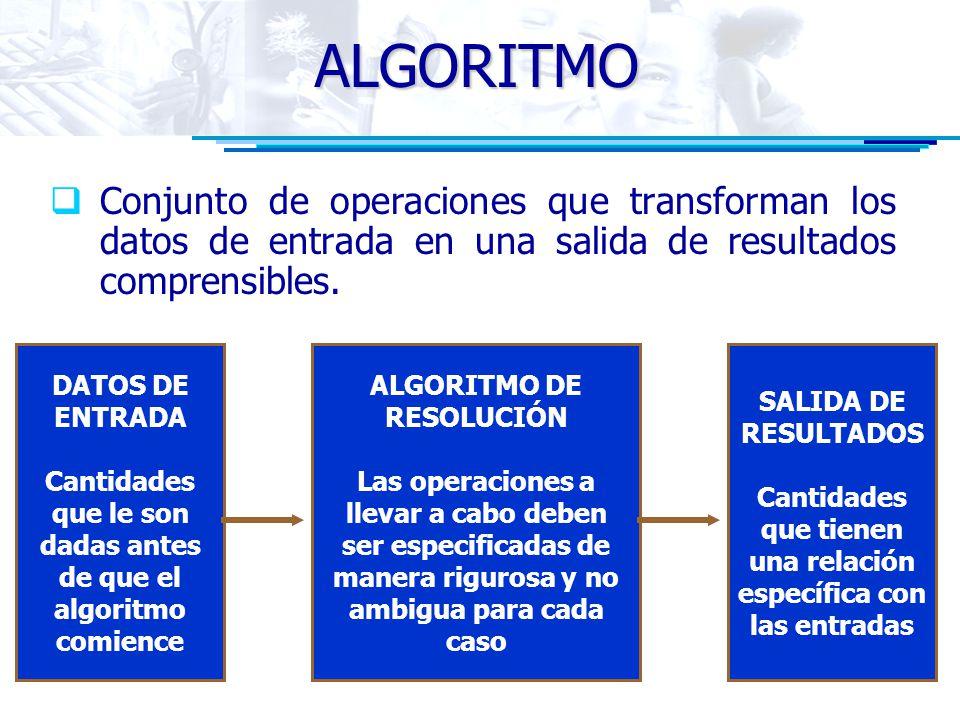 ALGORITMO Conjunto de operaciones que transforman los datos de entrada en una salida de resultados comprensibles. DATOS DE ENTRADA Cantidades que le s