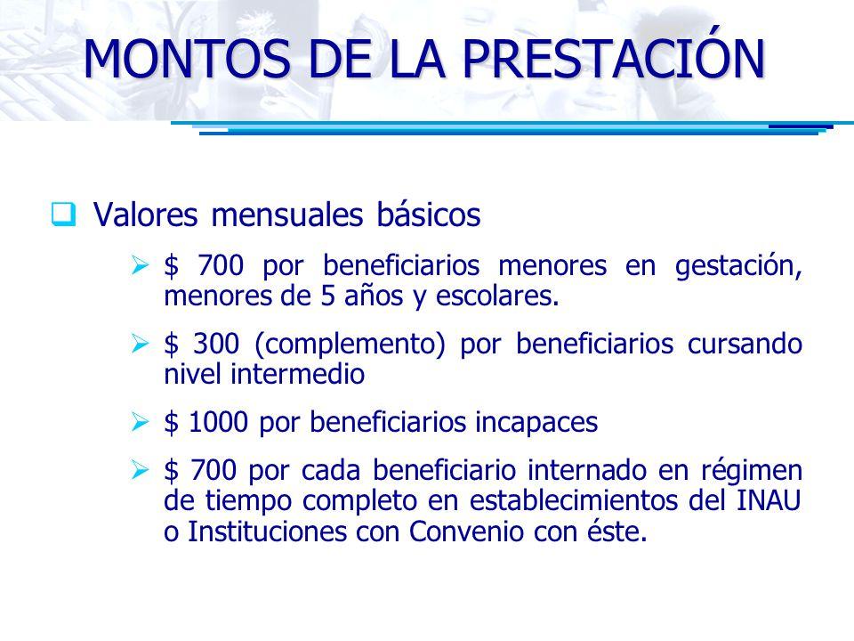 MONTOS DE LA PRESTACIÓN Valores mensuales básicos $ 700 por beneficiarios menores en gestación, menores de 5 años y escolares. $ 300 (complemento) por