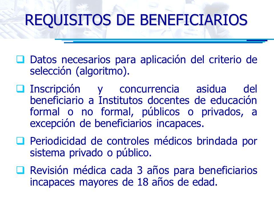 REQUISITOS DE BENEFICIARIOS Datos necesarios para aplicación del criterio de selección (algoritmo). Inscripción y concurrencia asidua del beneficiario